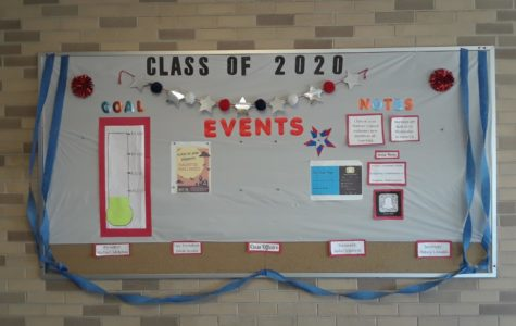 Massive Success For The Class Of 2020